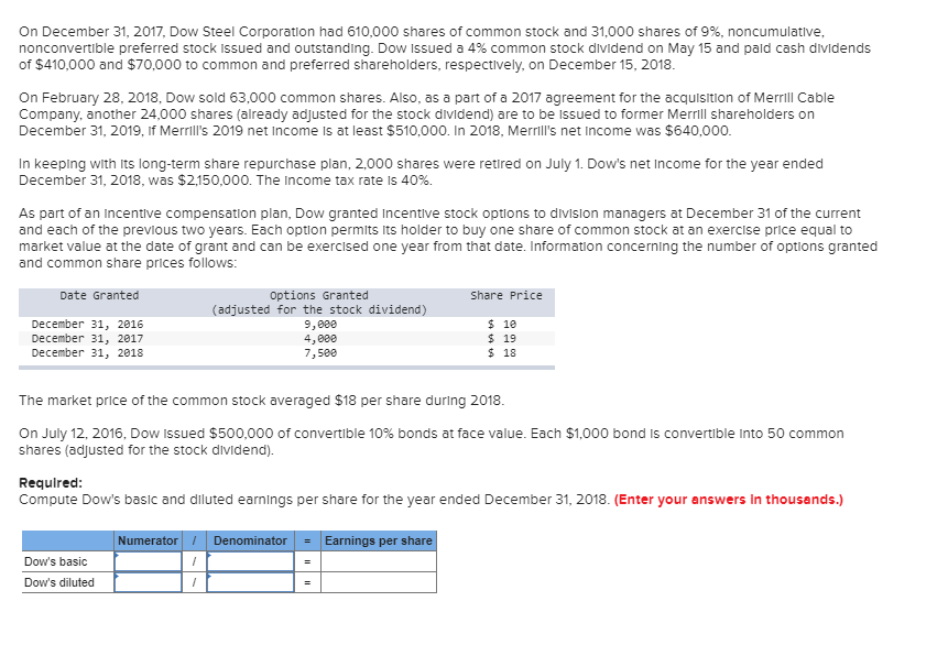 Can s corp issue stock options