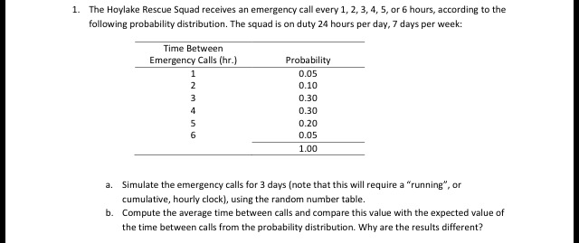the hoylake rescue squad receives an emergency call every Provide an objective function and then explain what each coefficent  1 the  hoylake rescue squad receives an emergency call every 1,2,3,4.