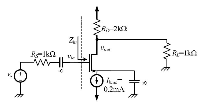 Consider the common-source amplifier shown in the