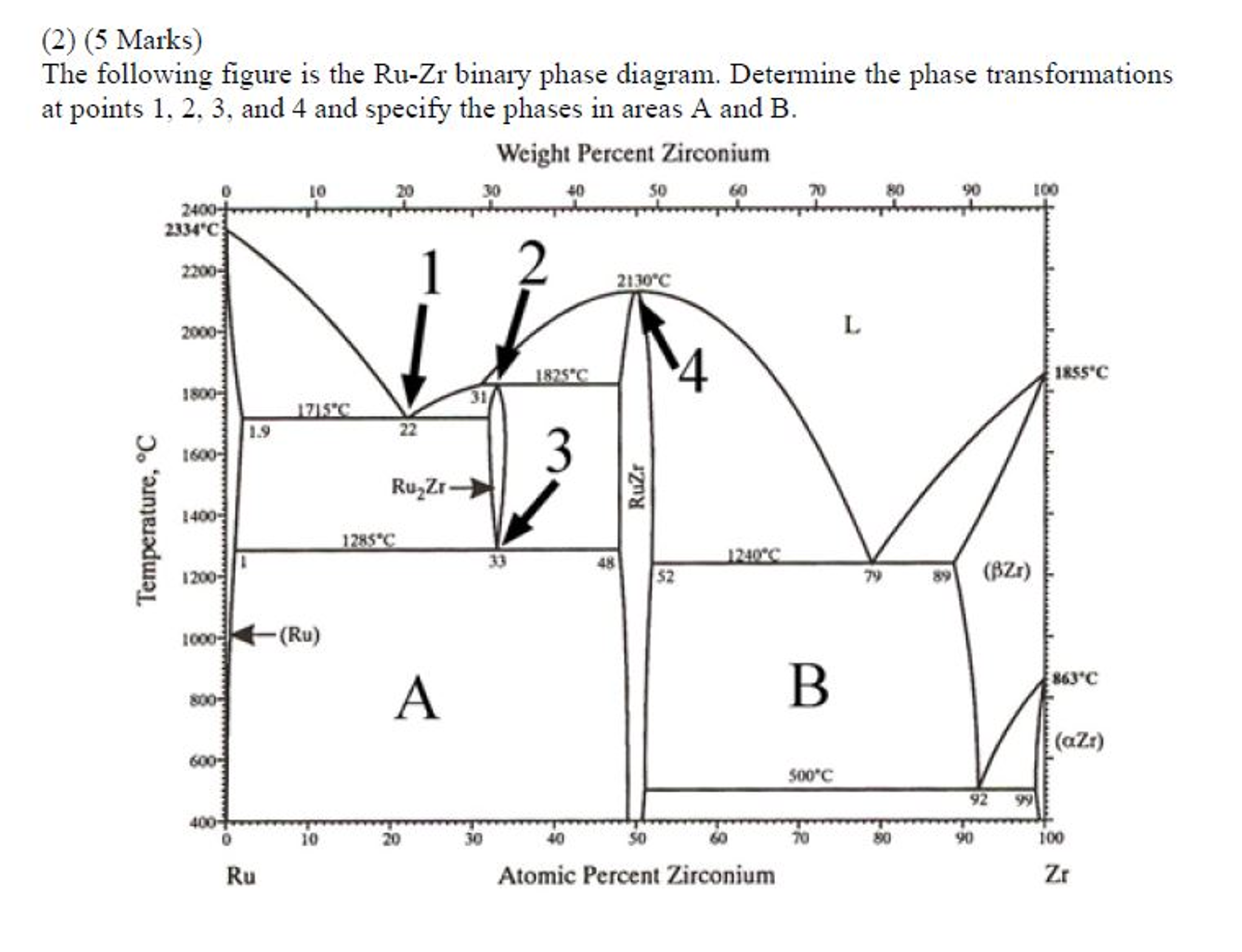 Part of the cu ni equilibrium phase diagram is sho chegg show transcribed image text part of the cu ni equilibrium phase diagram is shown below prove that the weight fractions of the liquid phase and the solid pooptronica