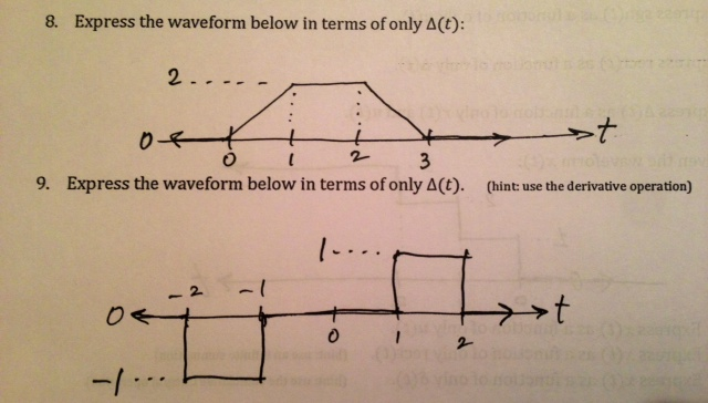 Express the waveform below in terms of only (t):