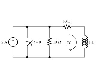 The circuit shown in figure below is operating in