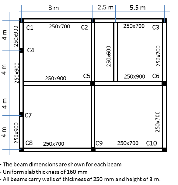 Solved A Typical Floor Plan For 12 story Building Is Gi