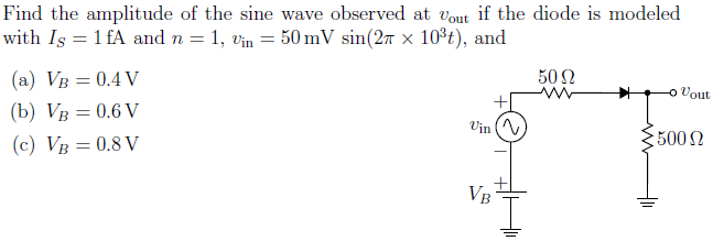 Find the amplitude of the sine wave observed at vo