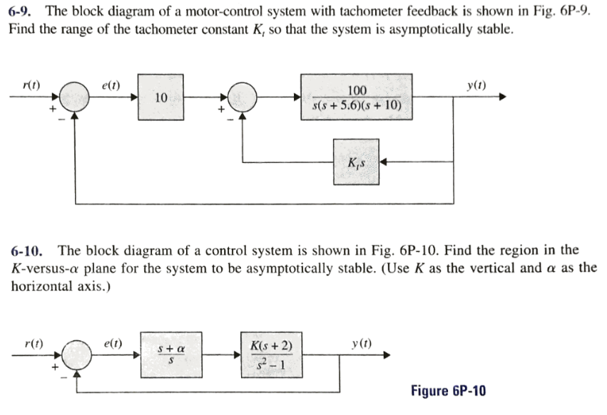 Solved please make a matlab script or function file to so the block diagram of a motor control system with t ccuart Image collections