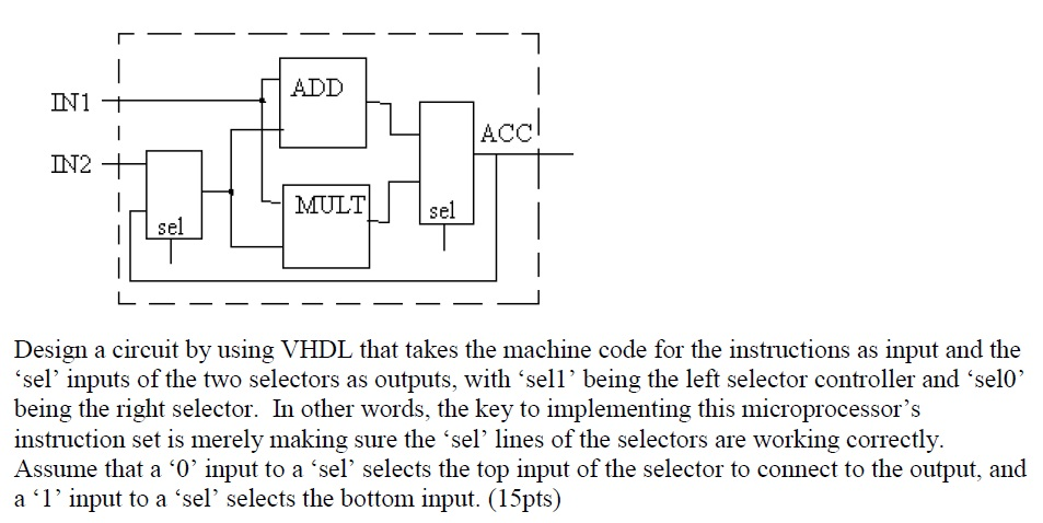 You are developing a primitive microprocessor with