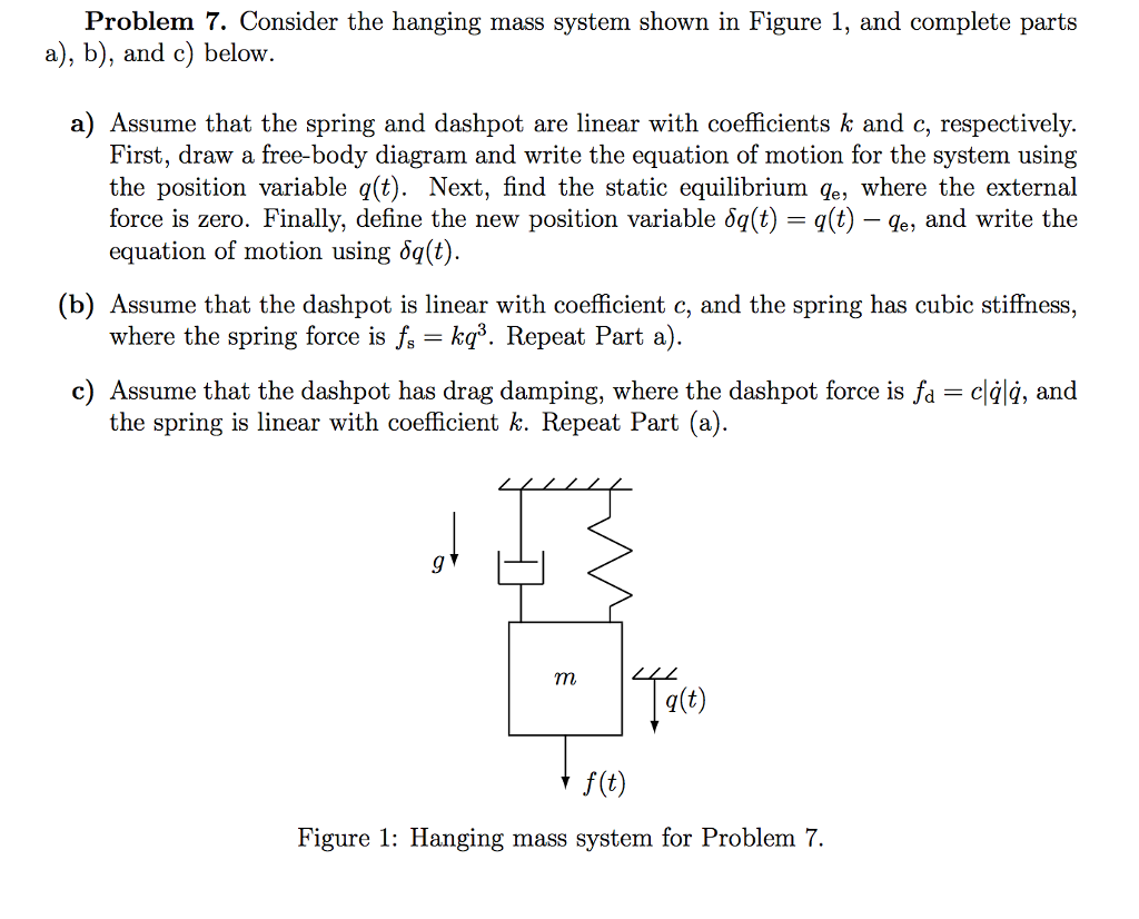 Solved consider the hanging mass system shown in figure 1 problem 7 consider the hanging mass system shown in figure 1 and complete parts pooptronica Images