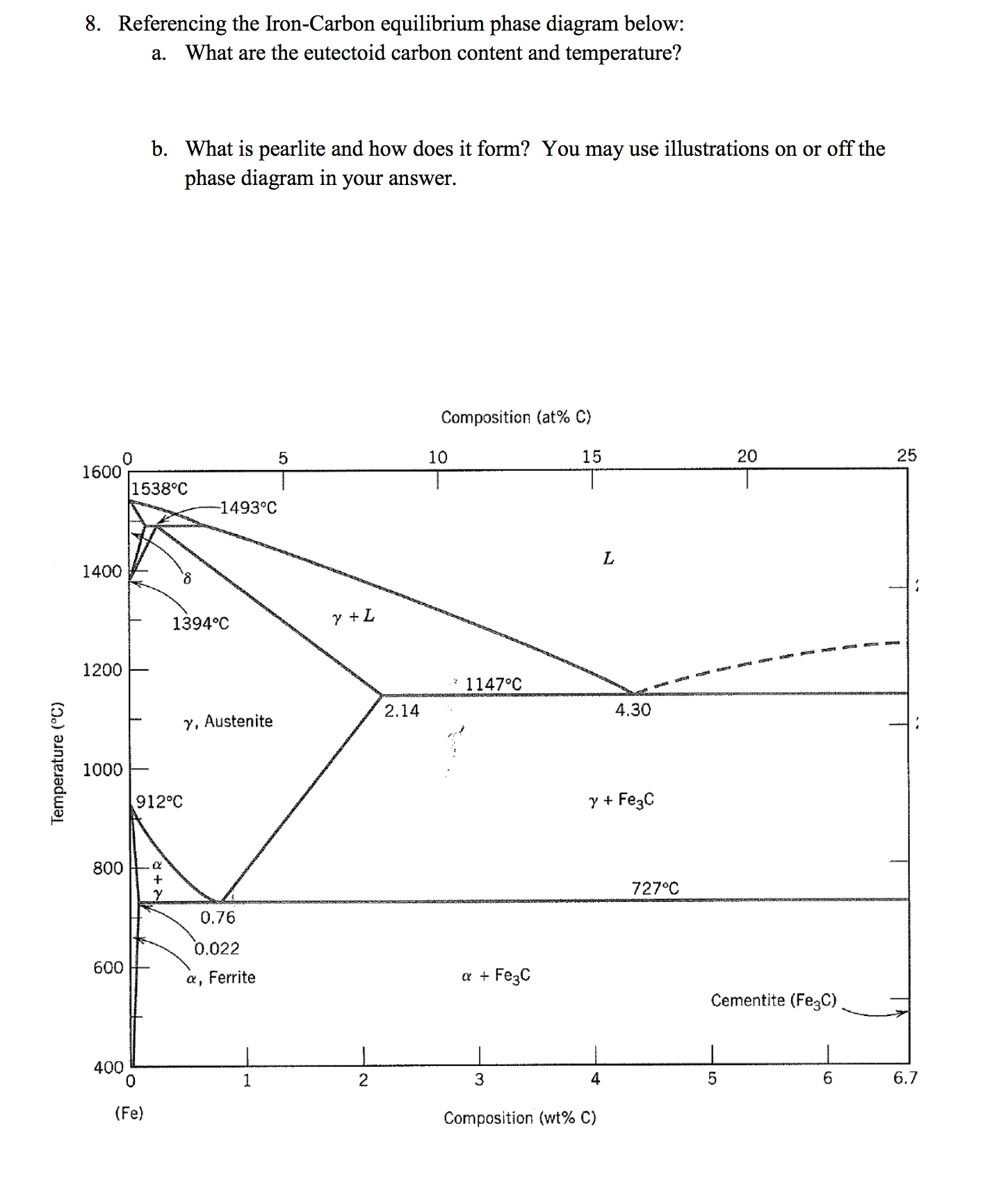 Solved referencing the iron carbon equilibrium phase diag question referencing the iron carbon equilibrium phase diagram below a what are the eutectoid carbon co pooptronica Image collections