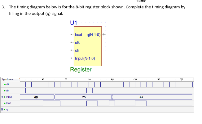 The timing diagram below is for the 8-bit register