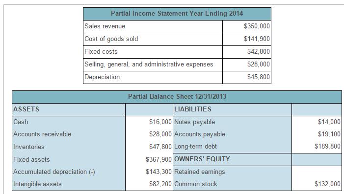 partial income statement - Forte.euforic.co