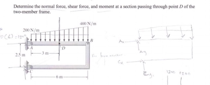 Determine the normal force, shear force, and momen