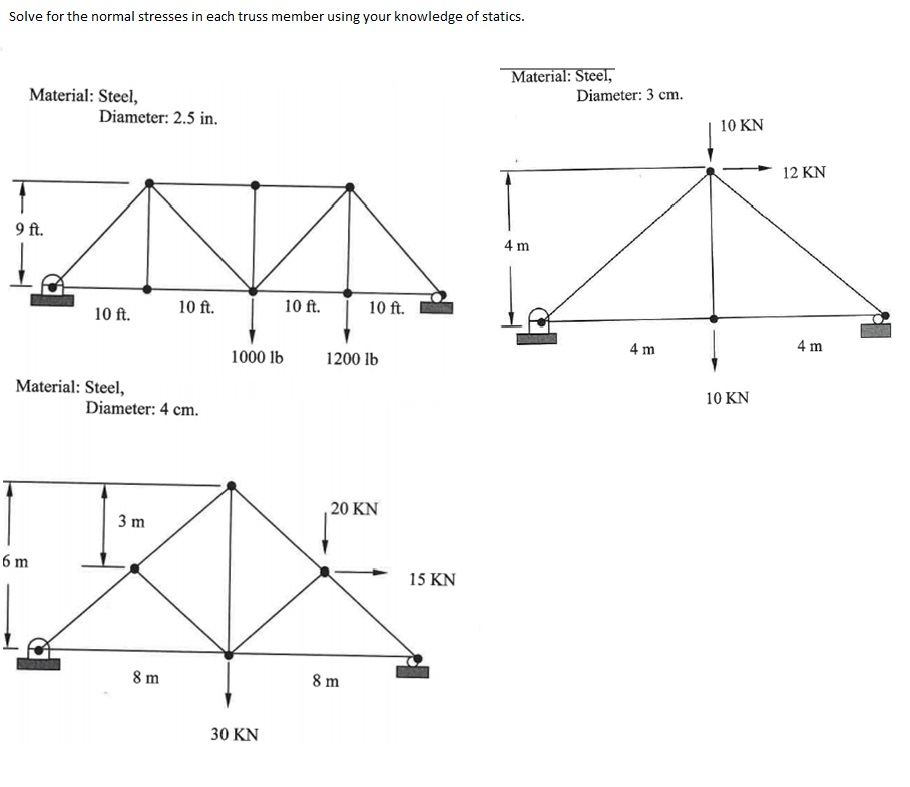 how to solve a truss step by step