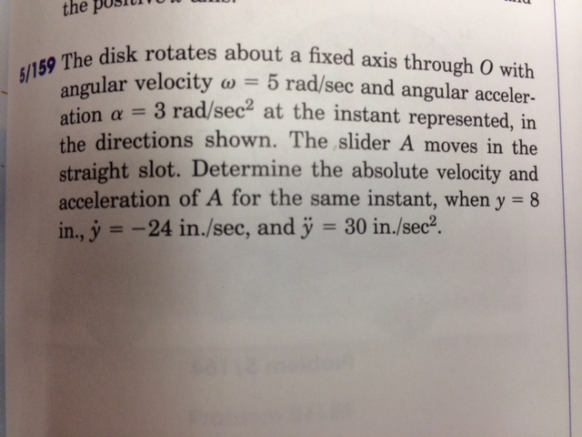 The disk rotates about a fixed axis through 0 with