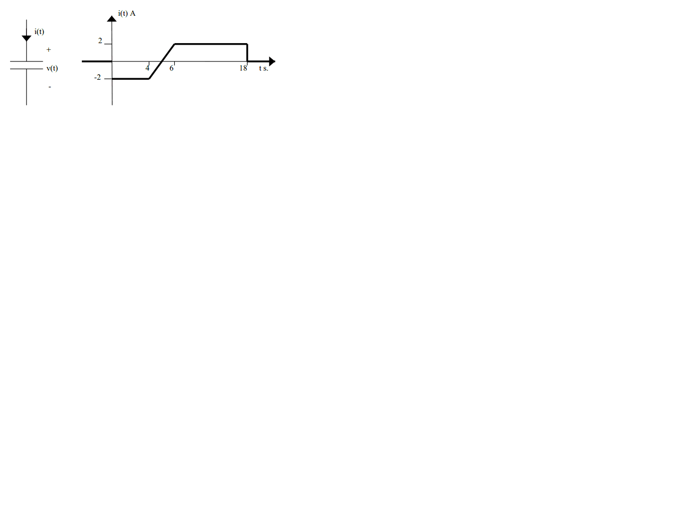 Sketch the voltage graph. Find