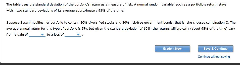 Question: ANSWER CHOICES 1ST BLUE LINE:RISES/FALLS. 2ND BLUE LINE:-15%, 1%,15%,25%. 3RD BLUE LINE: -15%, -...