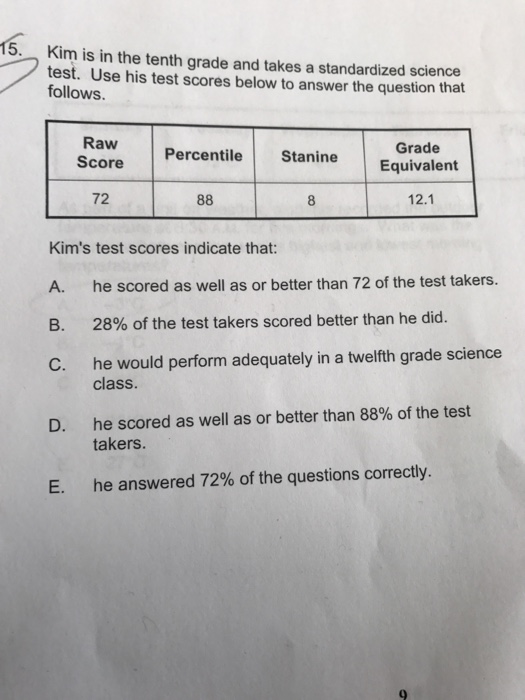 is the grade 10 test of