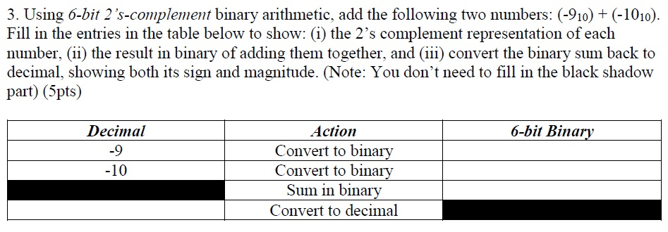 Using 6-bit 2's-complement binary arithmetic, add