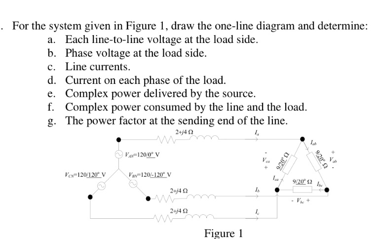 Find the system given in Figure 1, draw the one-li