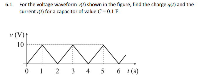 For the voltage waveform v(t) shown in the figure,