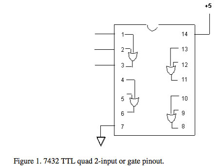 The pin connections for the NAND gate IC (called p