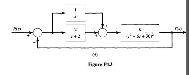 how to find locus between 2 lines