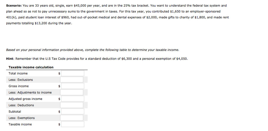 Solved: You Are 33 Years Old, Single, Earn $45, 000 Per Ye ...