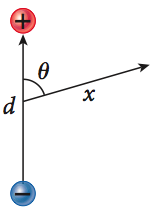 Consider a dipole with charge q = 2.27 nC and sepa