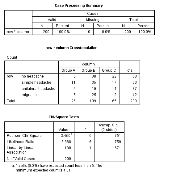 Workshop statistics discovery with data homework answers