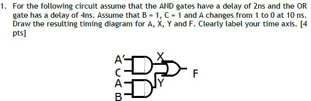 For the following circuit assume that the AND gate