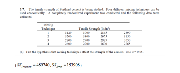 Portland Cement Concrete Ultimate Stress : The tensile strength of portland cement is being s