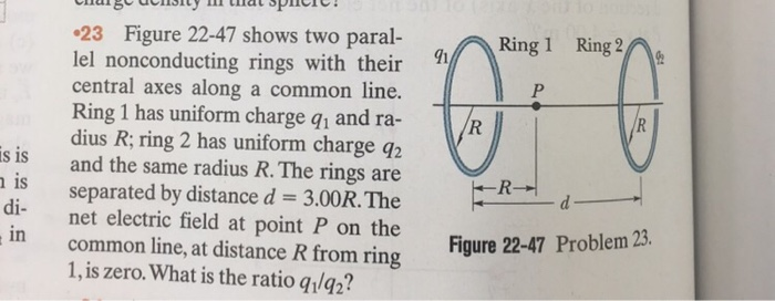 Figure   Shows Two Parallel Nonconducting Rings