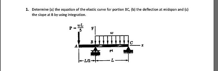 Determine (a) the equation of the elastic curve fo