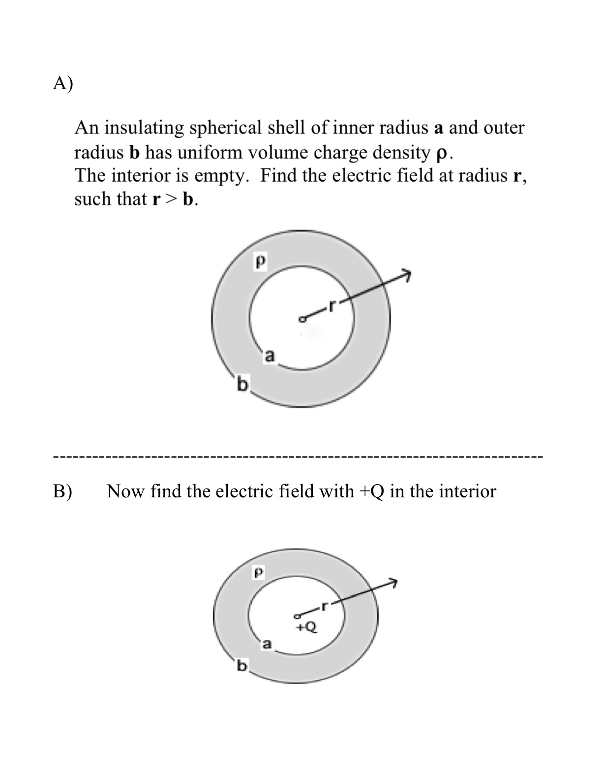 An insulating spherical shell of inner radius a an