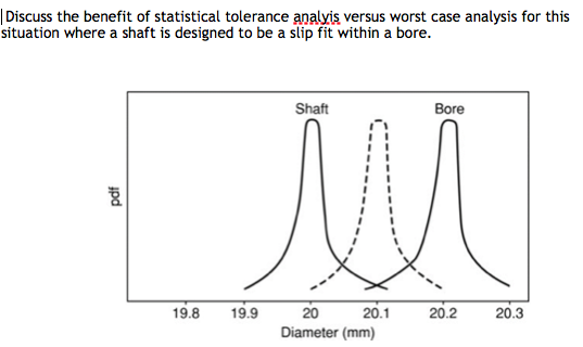Discuss the benefit of statistical tolerance analy