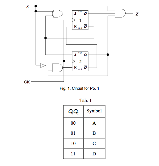 Compute the state table and draw the state diagram
