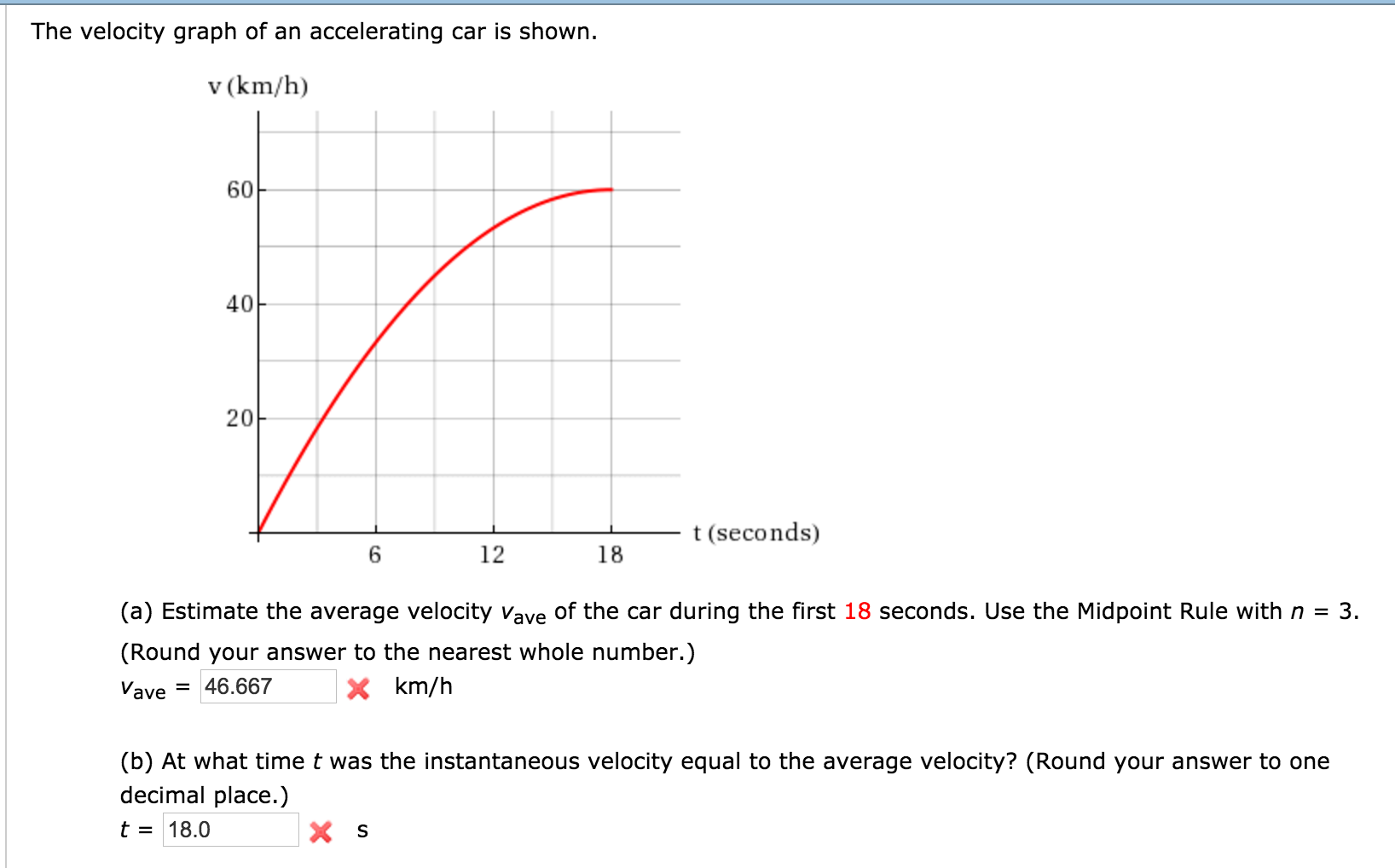 a comparison of instantaneous and average velocity Graphical techniques are helpful in understanding the concepts of velocity and acceleration  of average velocity  time is the instantaneous velocity at.