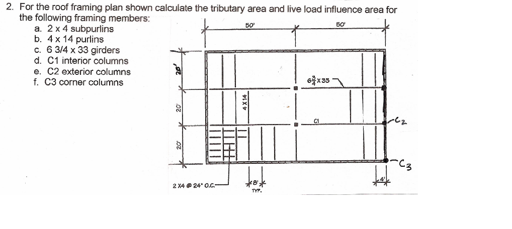 for the roof framing plan shown calculate the tributary area and live