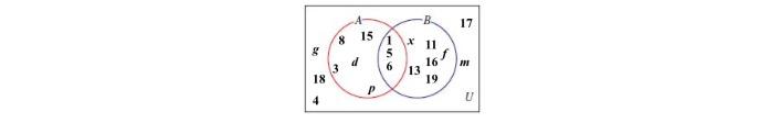 Cardinality venn diagram calculator acurnamedia cardinality venn diagram calculator ccuart Images