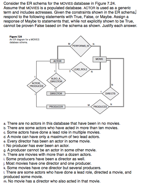 Solved consider the er schema for the movies database in consider the er schema for the movies database in ccuart Image collections