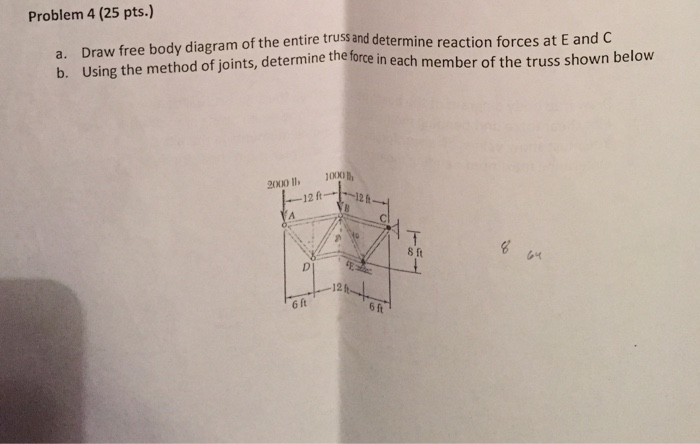Draw Free Body Diagram Of The Entire Truss And Det Chegg