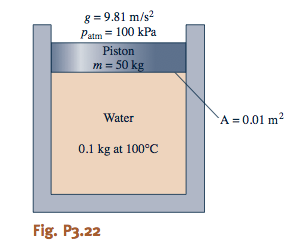 As shown in Fig. P3.22, 0.1 kg of water is contain