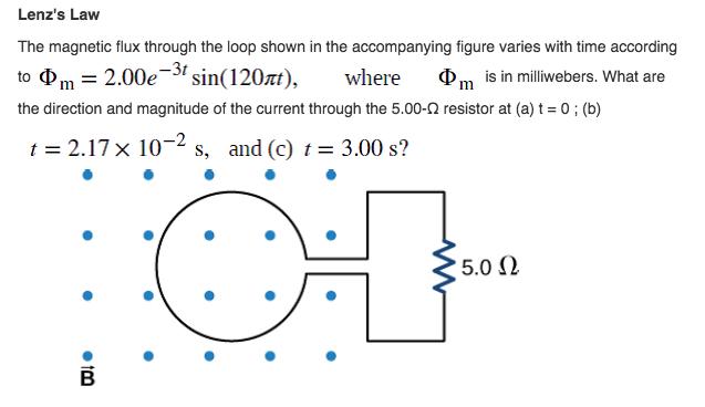 Lenz law ib physics study