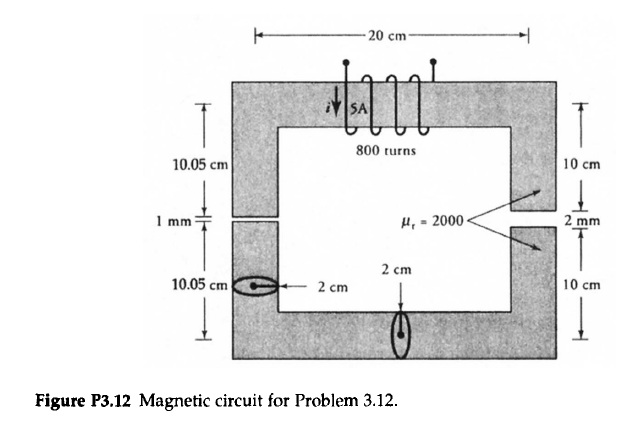 A magnetic circuit with uniform circular cross-sec