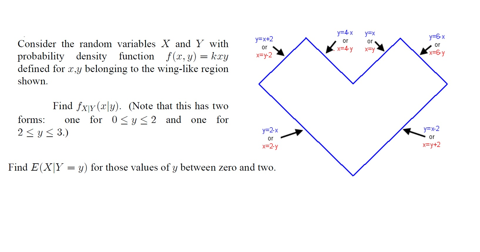 Solved consider the random variables x and y with probabi question consider the random variables x and y with probability density function f x y kxy defined fo ccuart Gallery