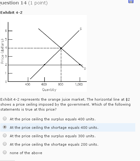 ... Text Question 3 (1 Point) Exhibit 4 1 75 Quantity Refer To Exhibit 4 1.  In A Free Market Units Of The Good Would Be Exchanged. With A Price Ceiling,  ...