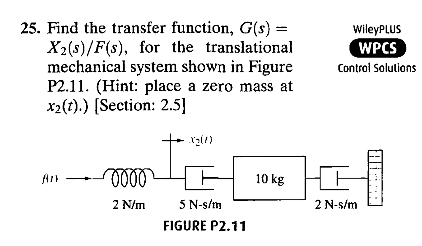 Find the transfer function, G(s) = X2(s)/F(s),fo