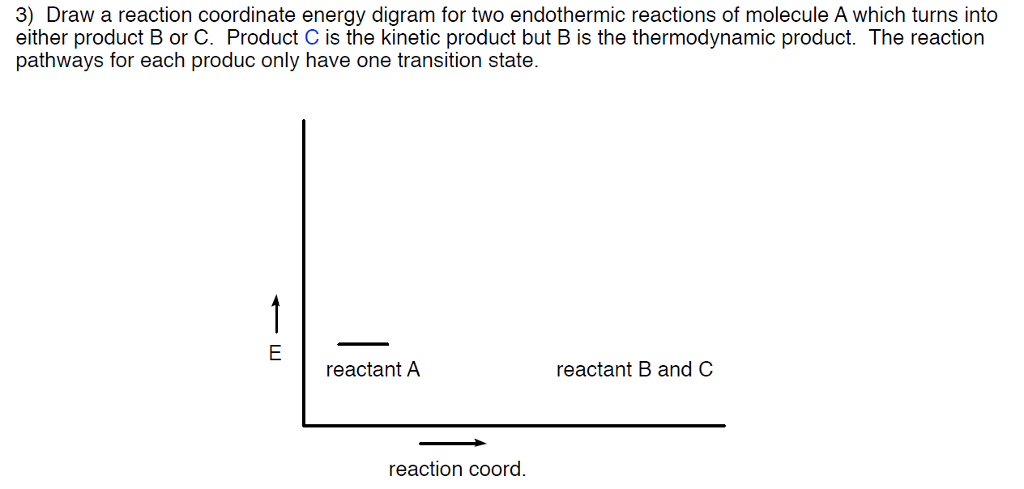 Solved 3 Draw A Reaction Coordinate Energy Diagram For T