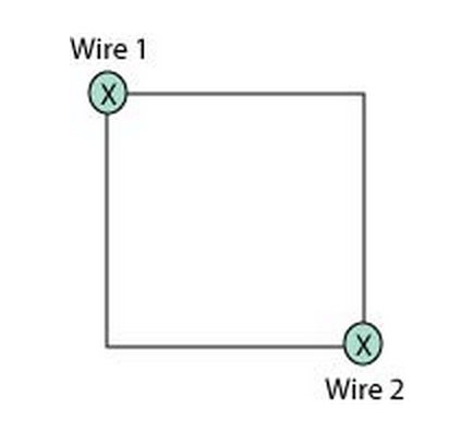 End View Drawing The Currents in Wire 1 And