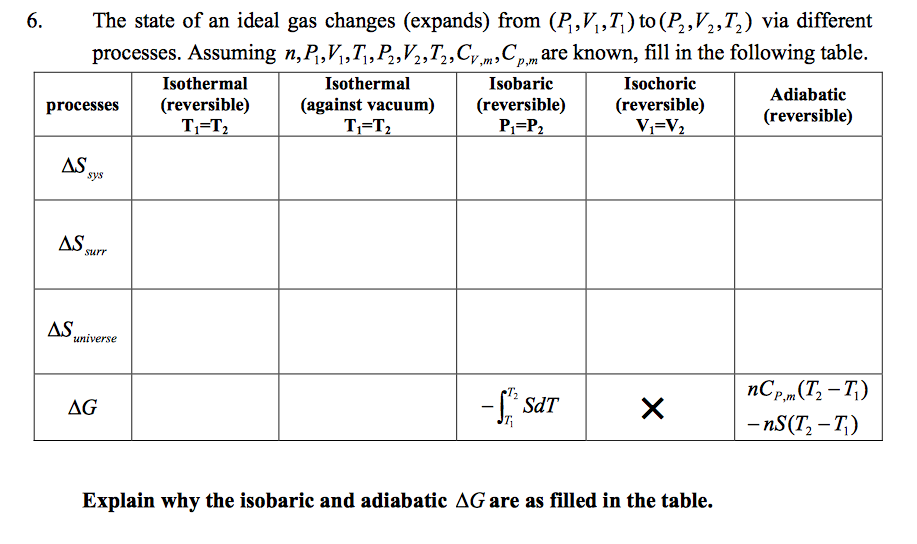 equation of state of ideal gas pdf