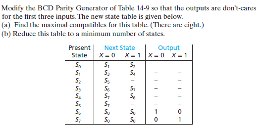 Modify the BCD Parity Generator of Table 14-9 so t